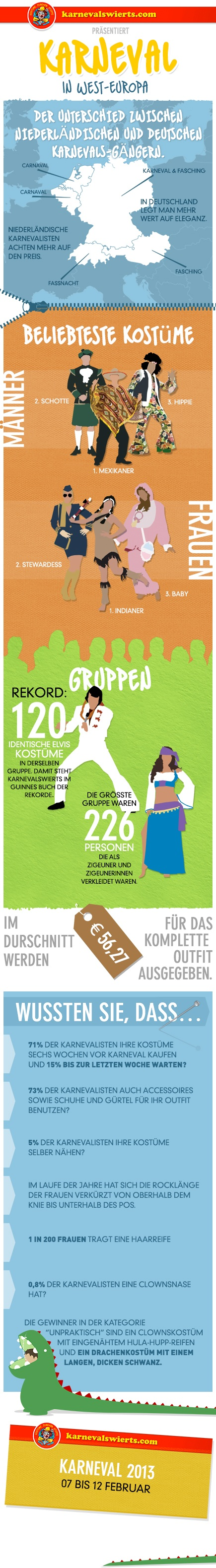 Infografik Karnevalswierts.com
